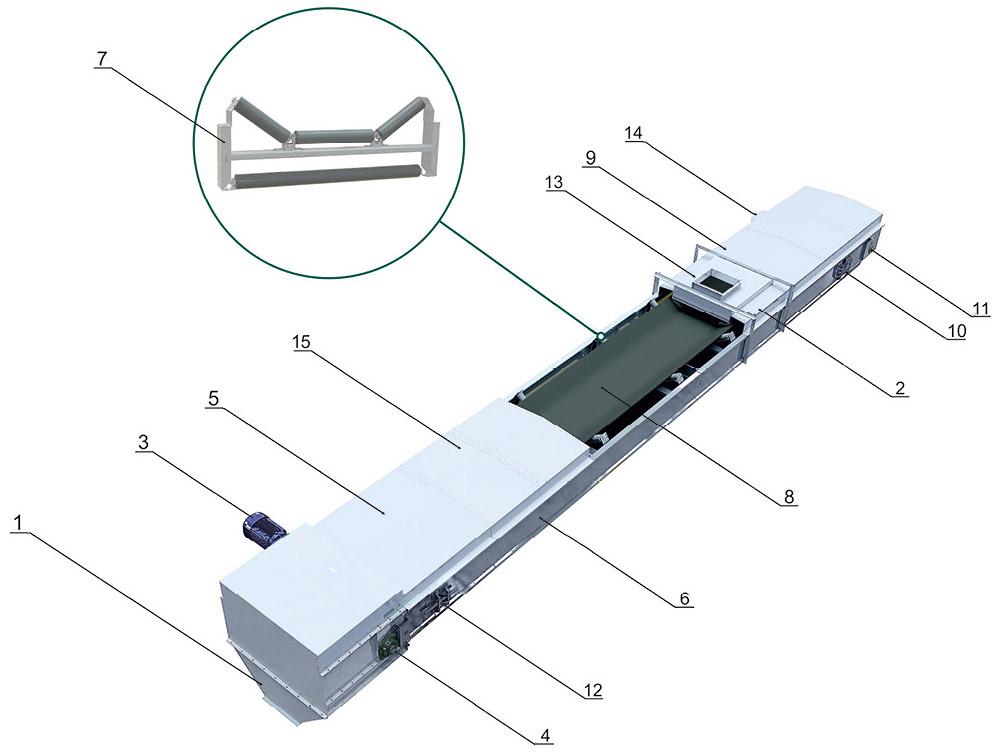 Техническое описание конвейера ооо элеватор сбис